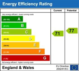 Energy Efficiency Rating